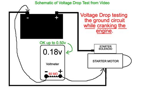 how to test dropping resistor starter voltage drop test explained in plain autotechnician org