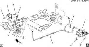 2000 Buick Lesabre Rear Shocks Wiring Diagram 2000 Buick Lesabre Rear Suspension Get