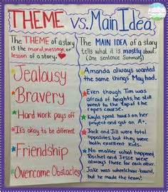 themes in reading list 1000 images about theme reading anchor charts on