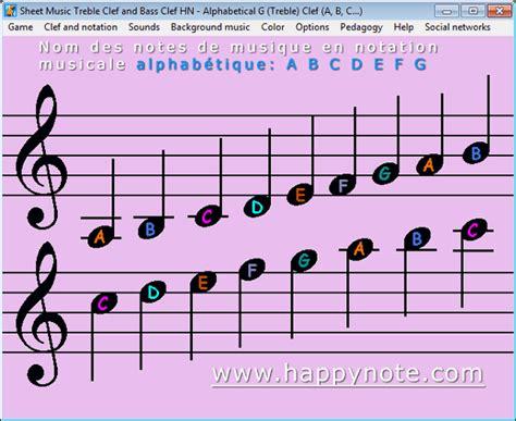 lettere note chitarra note chitarra a b c d e