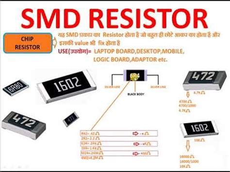 resistor smd code 010 naya tarika smd resistor code in smd resistor codes calculate