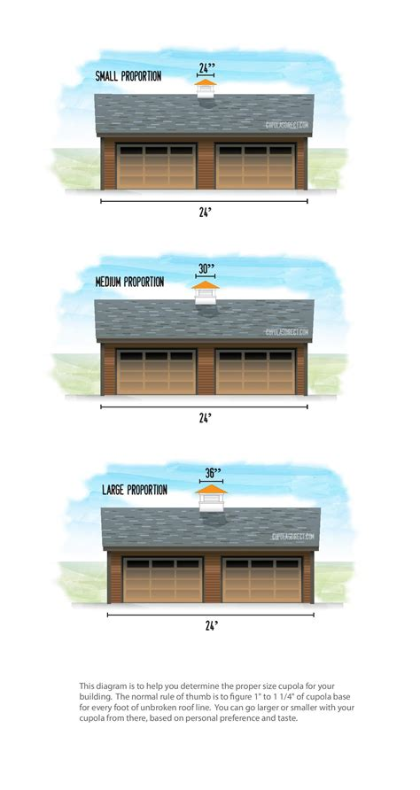 cupola diagram cupola sizing guidelines roof pitch guide cupolasdirect