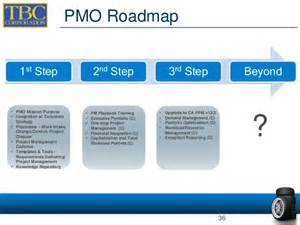 rego university process maturity ca ppm ca clarity ppm