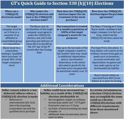section 338 election quick guide to section 338 h 10 elections the national