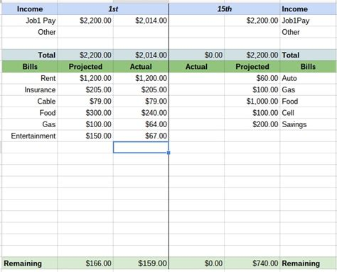 docs templates budget budget template sheets letter world