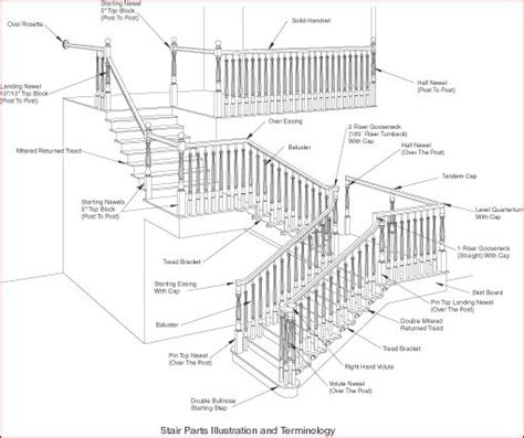 Stair Components Stair Calculator Stair Building Drawings