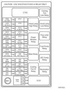 2000 daewoo leganza fuse box diagram