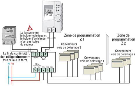 Programmateur Chauffage Electrique Fil Pilote 4369 by Programmateur Fil Pilote Pas Cher
