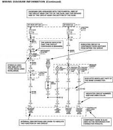 dodge neon wiring diagrams guide and manuals