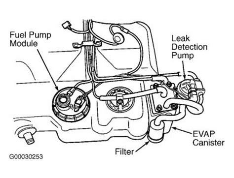 1999 ford taurus headlight switch wiring diagram 1999