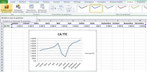 comment tracer un diagramme sur excel excel comment cr 233 er un graphique en deux clics