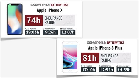 how do we get 3 4 day battery when gsmarena news