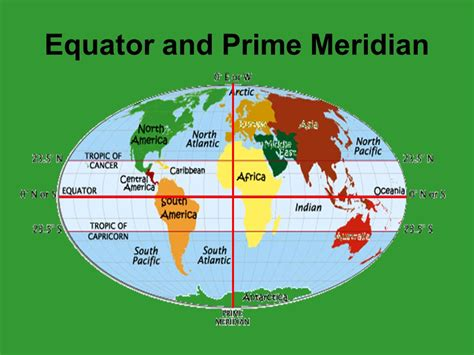 blank world map with equator and prime meridian images