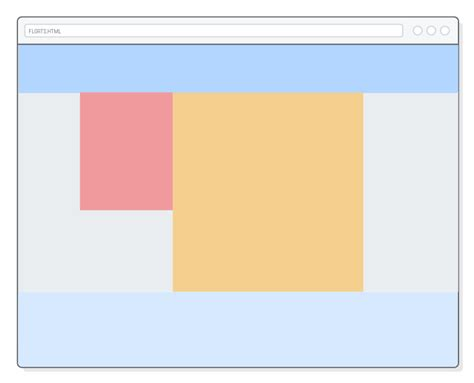 css sidebar background color full height background ideas floats tutorial html css is hard