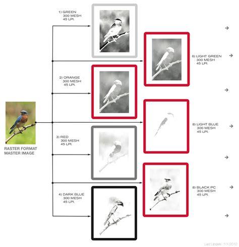 color separation raster color separation avozar design studio los