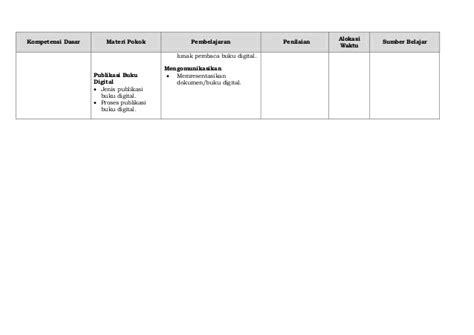 jenis format buku digital serta perangkat lunak alat bacanya silabus simulasi digital 23 april 2014 by seamolec