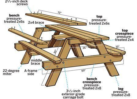picnic bench plans outdoor picnic table plans diywoodtableplans