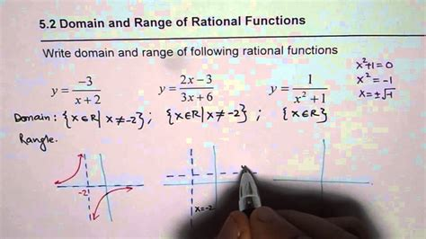 finding the domain and range of a function worksheet how to find domain and range of rational functions 5 mhf4u