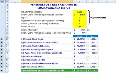 monto pension sso para sept 2016 practifinanzas calculadora ley 73 download pdf