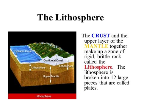 section of the lithosphere that carries crust what is the section of the lithosphere that carries crust