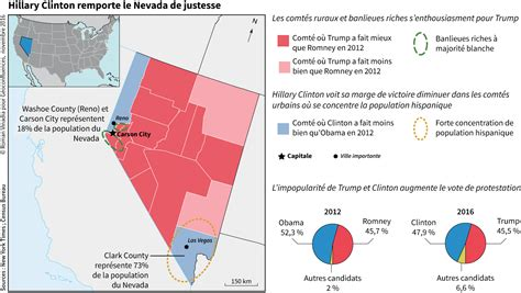 passing clots after c section nevada swing state 28 images washington square news