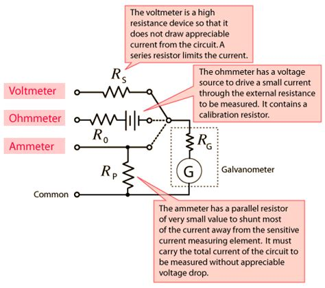 resistors in series hyperphysics resistors hyperphysics 28 images what s wrong with the water circuit analogy part 4