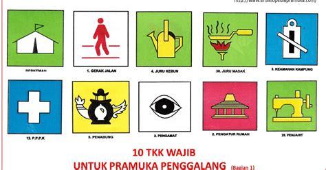 Tkk Pengamat Penggalang Purwa sejarah pramuka skk tkk wajib pramuka penggalang 1 5 dari 10 jenis