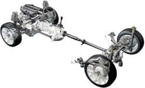 1 Er Bmw Frontantrieb Oder Heckantrieb by Technik F 252 R Doofe Xdrive Mein Bloque