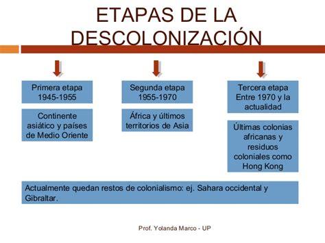 descolonizacion de asia y africa mapa conceptual clase 1 descolonizaci 243 n aulavirtual