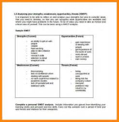 5 examples of personal swot analysis nurse resumed