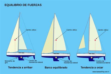 partes de un barco y para que sirven orzar y arribar equilibrio direccional del velero