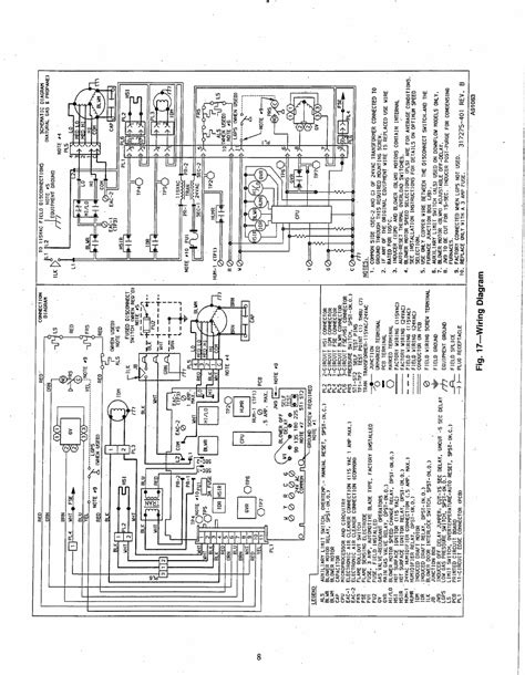 WIRING DIAGRAM FOR SHOPRIDER DELUXE - Auto Electrical
