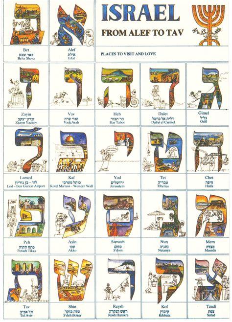 lettere dell alfabeto ebraico la parola e la mitzvah giorno 18 mese di kislev