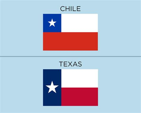 texas vs chile flag lawmaker files resolution urging texans not to use chilean