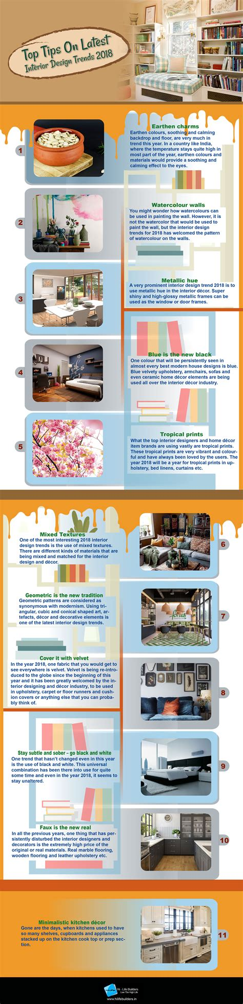 blog layout trends latest interior design trends 2018 home decor trends