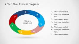 oval circular process diagram for powerpoint slidemodel 7 steps powerpoint templates diagrams