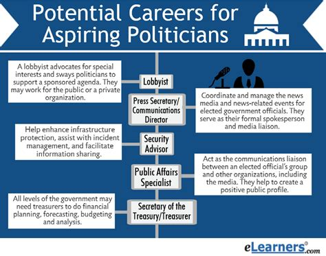 online political science degree programs us news political science articles blogs