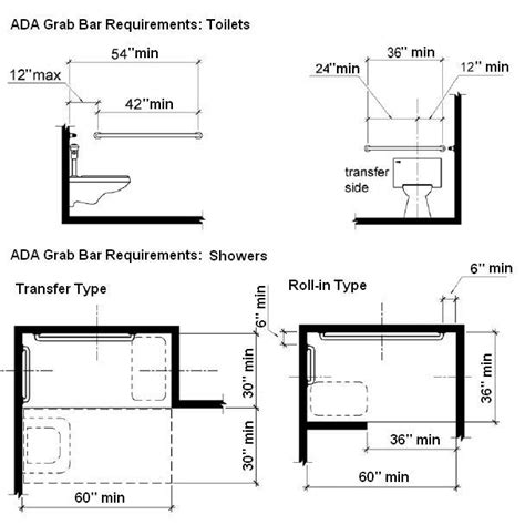 ada bathroom grab bar guidelines 88 ada bathroom mirror ada mounting heights toilet