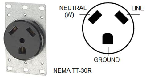 Nema 6 50r Receptacle Wiring Diagram