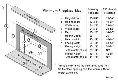 fireplace code fireplace construction