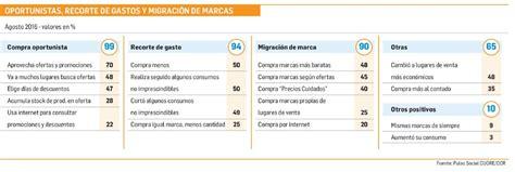 paritarias para peones rurales 2016 uocra escala salarial 2015 2016 escalas salariales