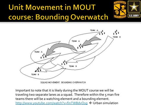 Unit Course by Ppt For Operations Tactical Movement Mout Operations On