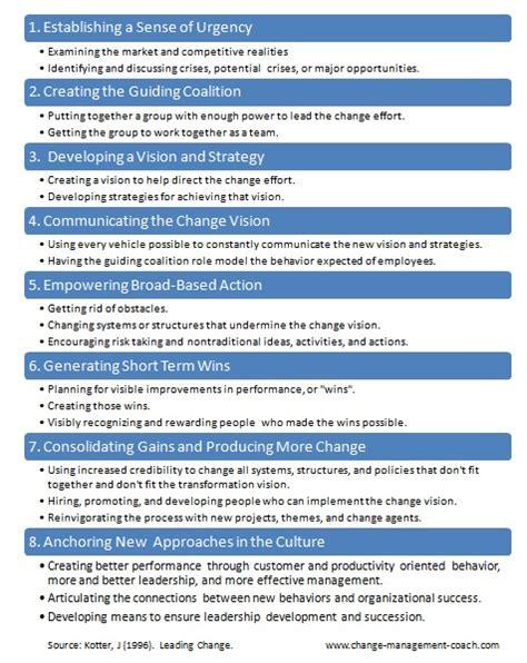 kotter j leading change john kotter updated 8 step process of change