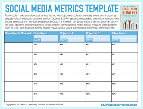 social media metrics a short guide to making sense of
