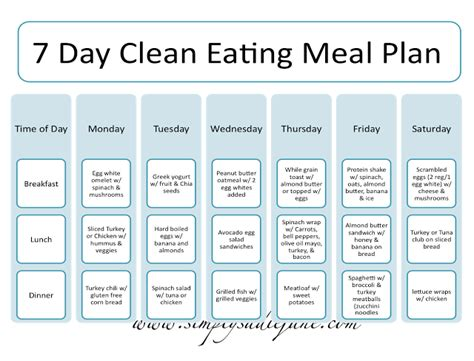 Clean Detox Meal Plan by My Fitness Class Part 1 Nutrition Fitness Of