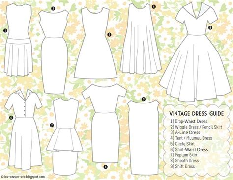 dress pattern types 18 best images about iwantthatinmycloset on pinterest