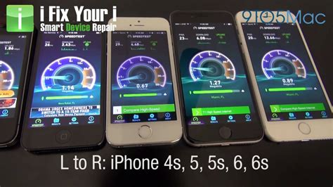 iphone  wifi speed test comparison