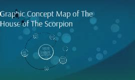 themes in house of the scorpion the house of the scorpions theme by daniel huang on prezi