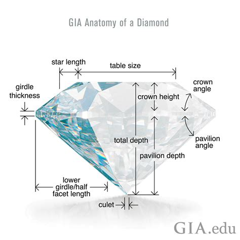 what does table in diamonds grading reports understanding cut grades