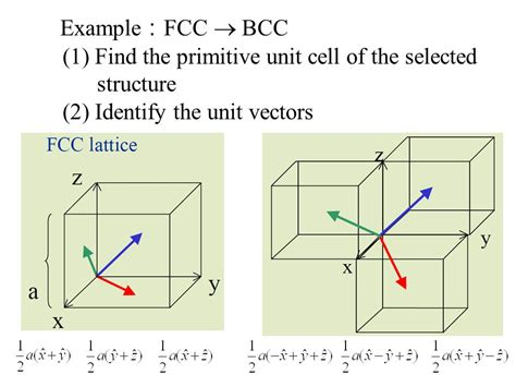 Fcc Find Reciprocal Lattice How To Construct Reciprocal Lattice Ppt